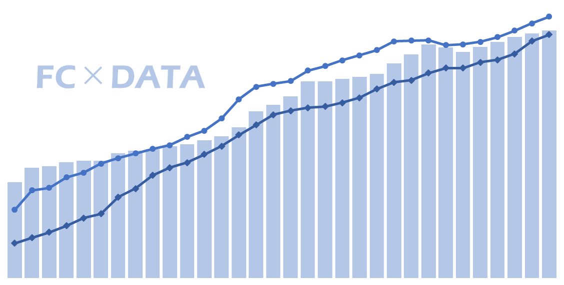 フランチャイズのデータ