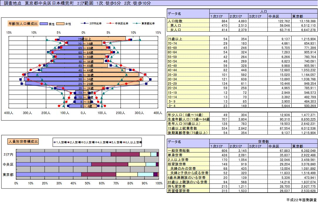 jSTAT MAP基本分析