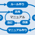 フランチャイズマニュアルはフランチャイズ本部にとっての商品
